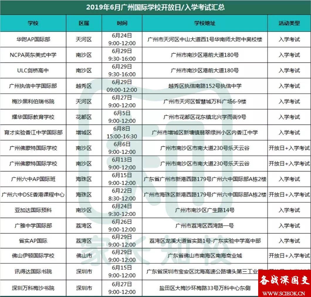 6月广州热门国际学校开放日、入学考试信息汇总