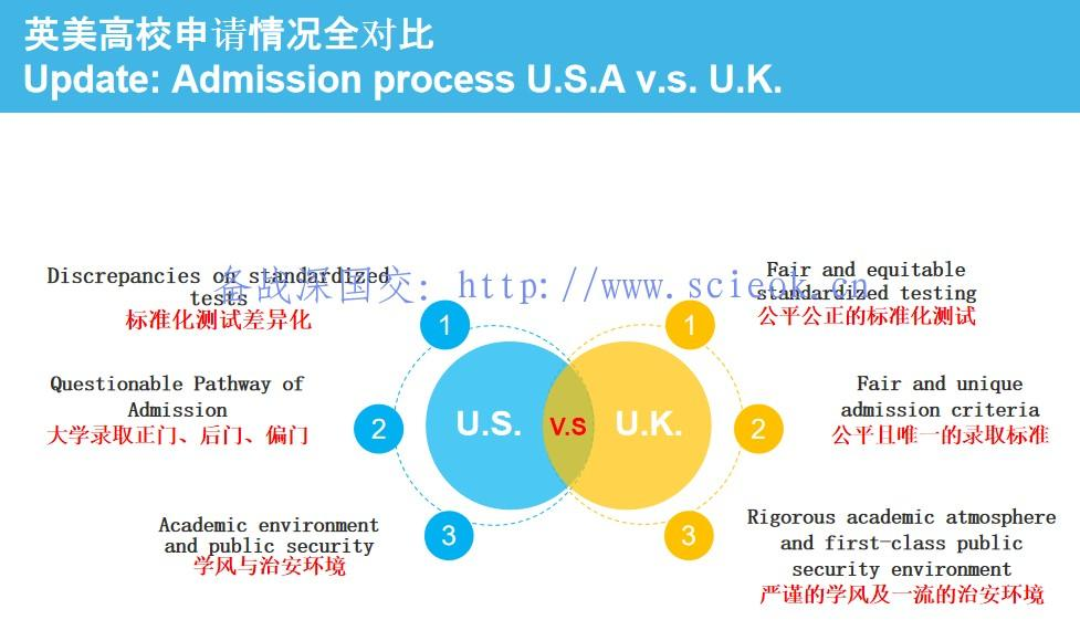 What are Common Misconceptions of A-levels?( 对于A-LEVEL课程体系你有哪些误解?) A-level 国际课程 国际学校课程 第3张