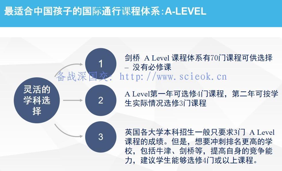 What are Common Misconceptions of A-levels?( 对于A-LEVEL课程体系你有哪些误解?) A-level 国际课程 国际学校课程 第7张