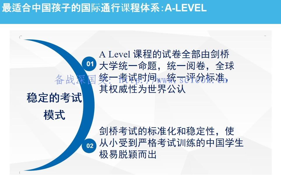 What are Common Misconceptions of A-levels?( 对于A-LEVEL课程体系你有哪些误解?) A-level 国际课程 国际学校课程 第8张