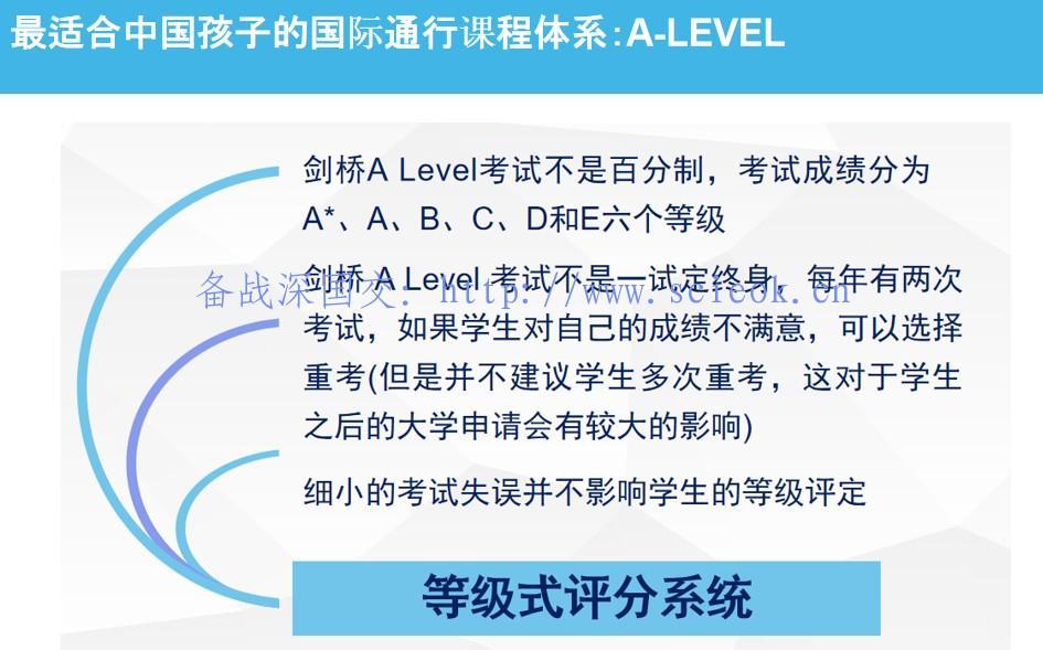 What are Common Misconceptions of A-levels?( 对于A-LEVEL课程体系你有哪些误解?) A-level 国际课程 国际学校课程 第9张