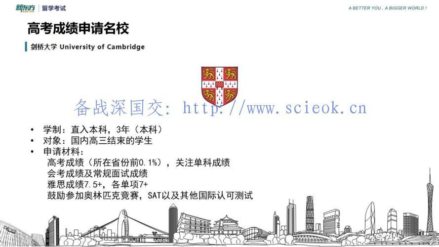 本科申请英国,这些事情一定要提前作好(附准备时间轴) 留学 名校录取 英国大学 剑桥大学 牛津大学 第5张