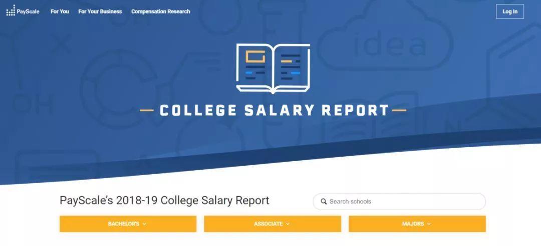 2019最新美国大学薪资榜单! 哪些大学、哪些专业最吸金?