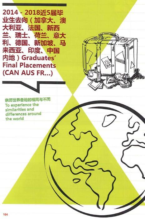 这些年深国交的同学们 - 世界各地篇 SCIE19年校刊(32)