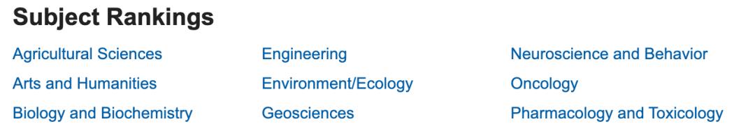10所同时霸占全球四大排名榜单TOP20,公认的超难申(附4大排名区别)  QS排名 THE世界大学排名 USNews 排名 牛津大学 剑桥大学 数据 第12张