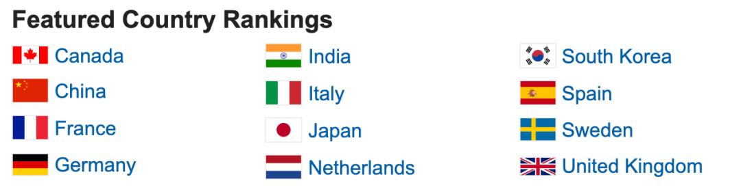 10所同时霸占全球四大排名榜单TOP20,公认的超难申(附4大排名区别)  QS排名 THE世界大学排名 USNews 排名 牛津大学 剑桥大学 数据 第10张