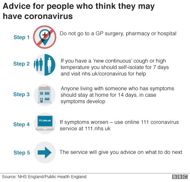 了解一下目前英国的疫情情况,以及英国政府是如何处理疫情的  疫情相关 第26张