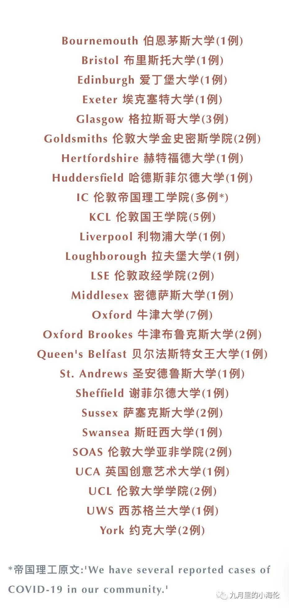 一个留学生(深国交14届毕业生)眼里2020新冠疫情下的英国近况  学在国交 深圳国际交流学院 英国大学 疫情相关 第7张