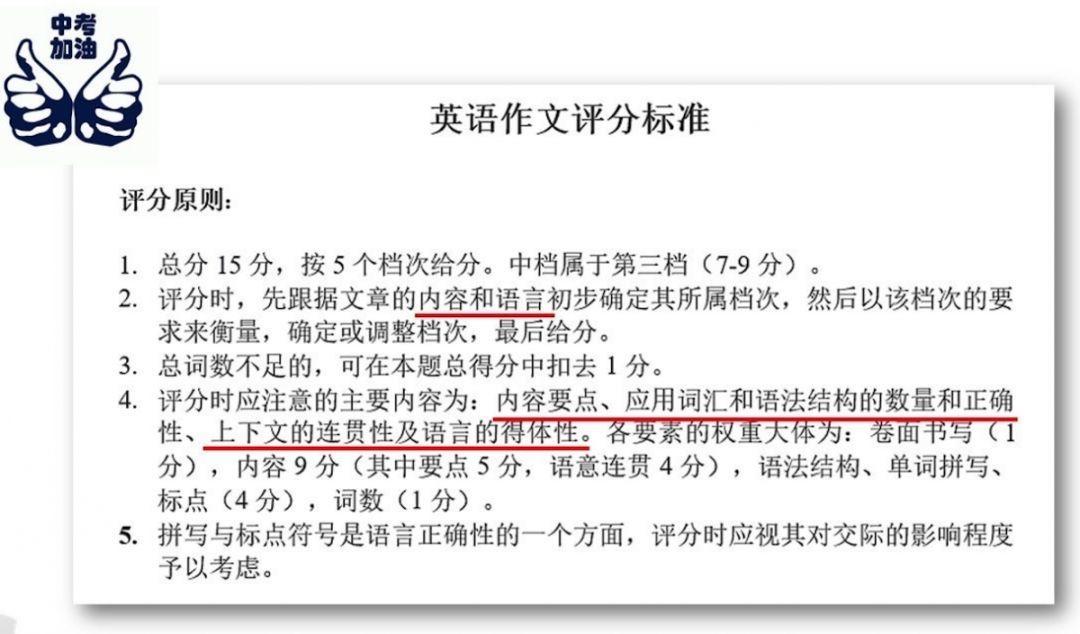 国际班 平常得分高≠入学考试写作能写好  备考国交 第8张