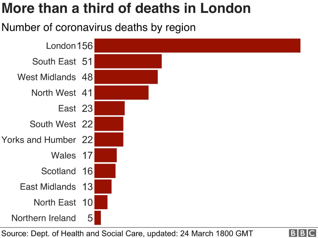 了解一下目前英国的疫情情况,以及英国政府是如何处理疫情的  疫情相关 第20张
