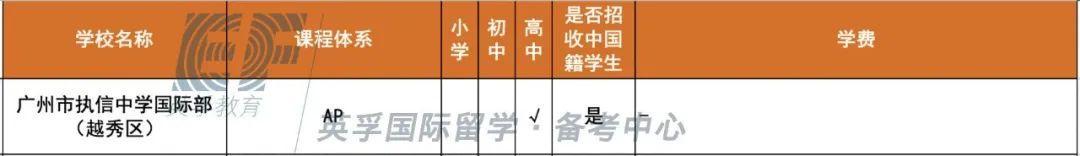 广东国际学校(双语学校)2020学费学制大汇总 -- 心跳是否会加速?  备考国交 费用 第3张