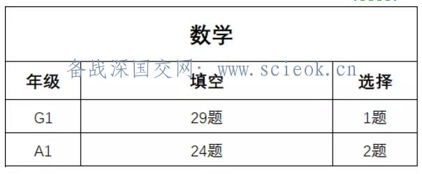 深国交入学考试(2020.5.24)数学试卷解析(含部份深国交真题) 备考国交 第1张