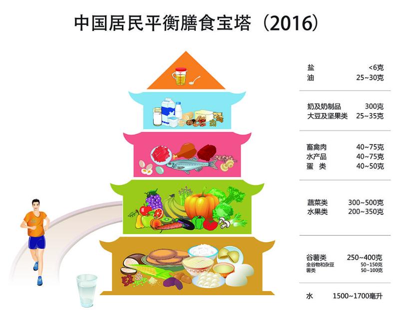 """张文宏因提倡早餐不要喝粥被批""""崇洋媚外"""",留学就是不爱国?"""