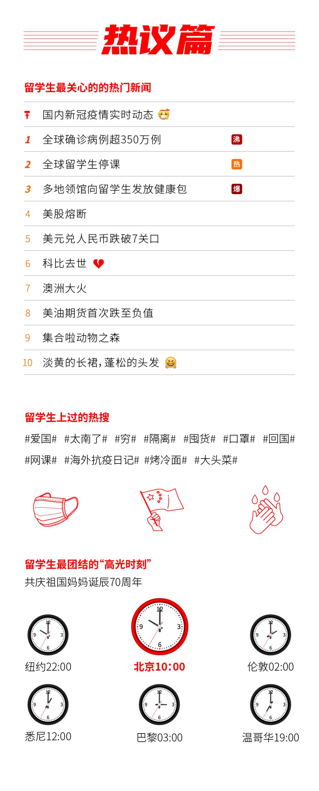 留学大数据《2020中国留学白皮书》中国留学生数目美澳加排前3  数据 第10张