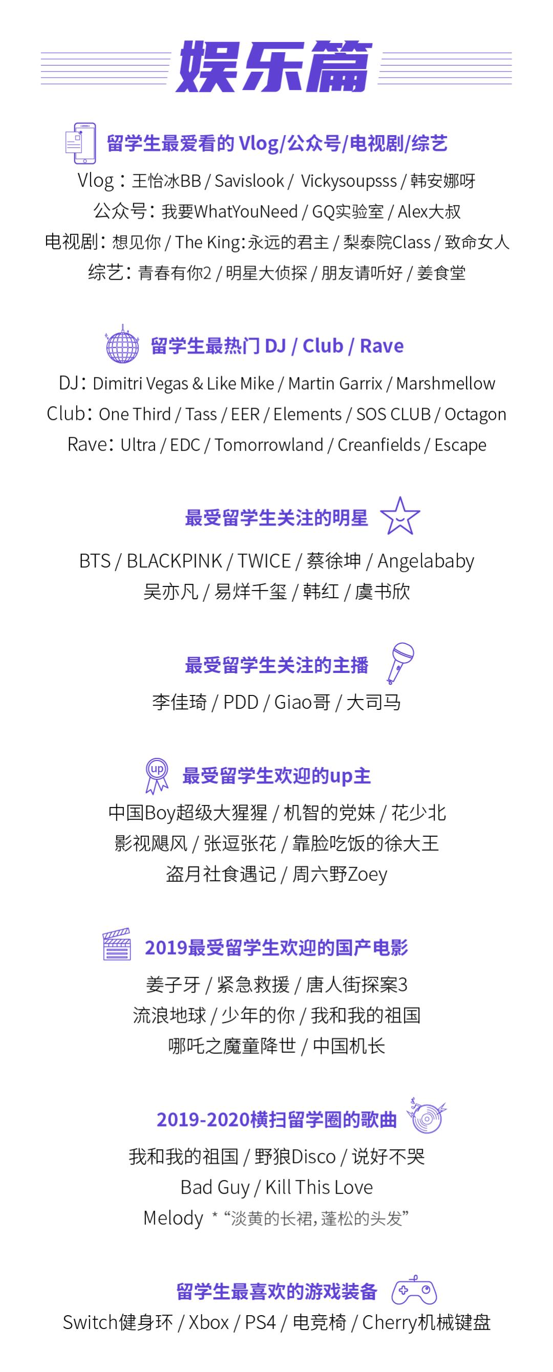 留学大数据《2020中国留学白皮书》中国留学生数目美澳加排前3  数据 第8张
