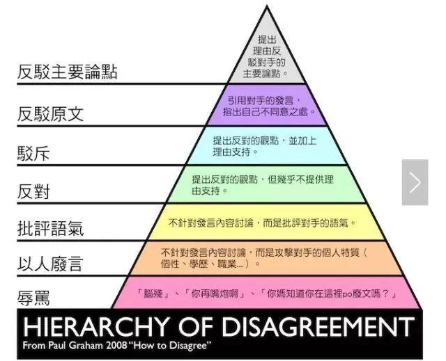 """在深国交辩论大佬口中常常提到的""""批判性思维"""" 进来了解一下  国际化教育理念 第22张"""