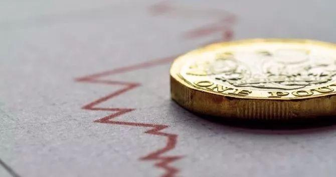 GCSE经济与A-level经济差别有多大?看完你就懂了……