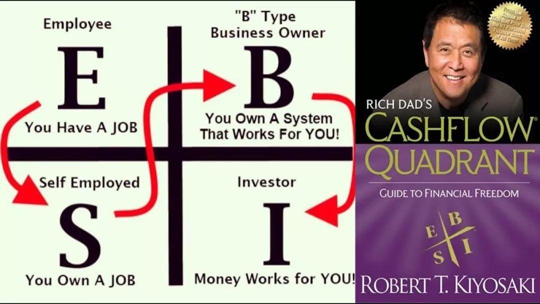 """你是那个有""""贫穷思维""""的家长吗:成功需要付出也需要学习"""
