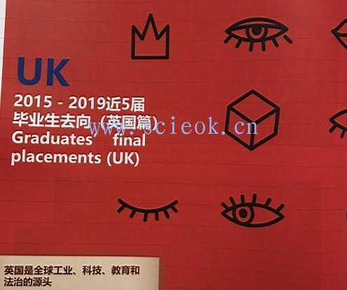这些年深国交的同学们|英国篇  2015-2019毕业生去向(22) 深国交 深圳国际交流学院 学在国交 第1张