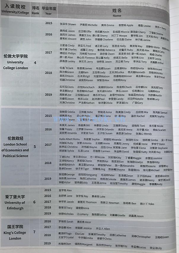 这些年深国交的同学们 英国篇  2015-2019毕业生去向(22) 深国交 深圳国际交流学院 学在国交 第20张