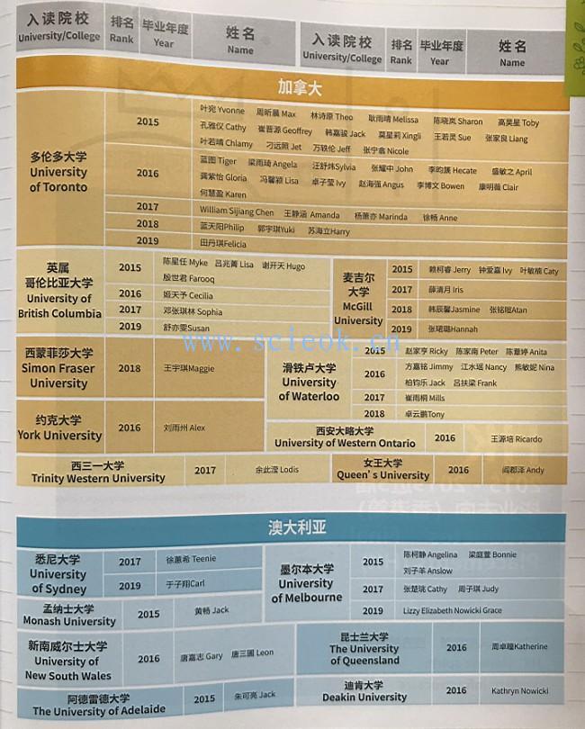 这些年深国交的同学们|世界各地篇15-19年毕业生去向(24)  学在国交 深圳国际交流学院 深国交 第5张