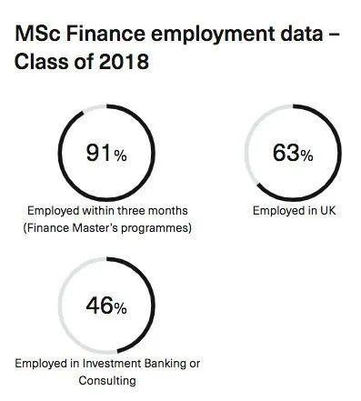 全球金融硕士排名发布:英国13所商学院霸榜!  数据 英国大学 第5张