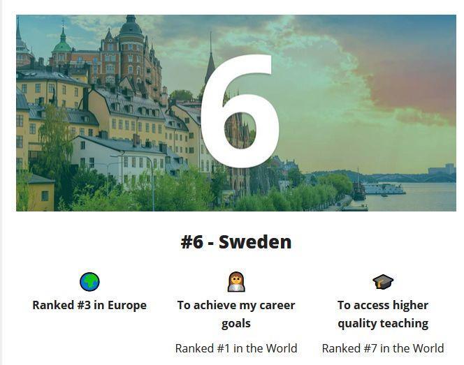 2020全球最佳留学国家榜单出炉!英国只排第8?  牛津大学 英国大学 数据 第7张