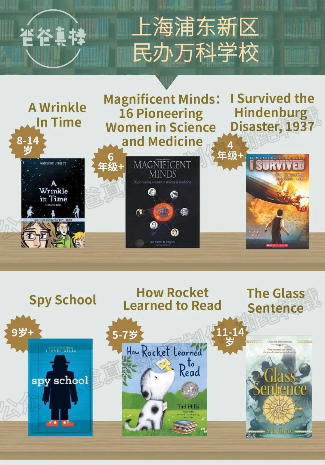 平和、协和、包玉刚等名校都在读什么书?15所学校最热书单出炉!  数据 第18张