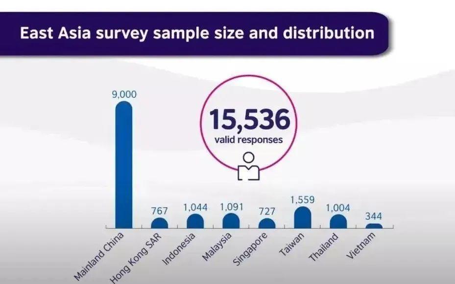 牛剑最新申请数据:人数增加,录取下滑,3000人同争一专业局势不乐观?
