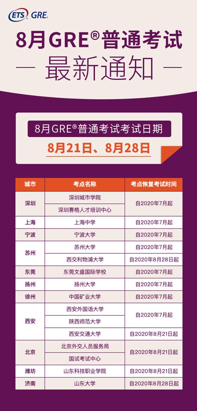 四大考试齐官宣 | 8月托福、雅思、GRE、GMAT复考通知!  考试 第5张