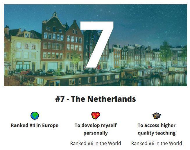 2020全球最佳留学国家榜单出炉!英国只排第8?  牛津大学 英国大学 数据 第6张