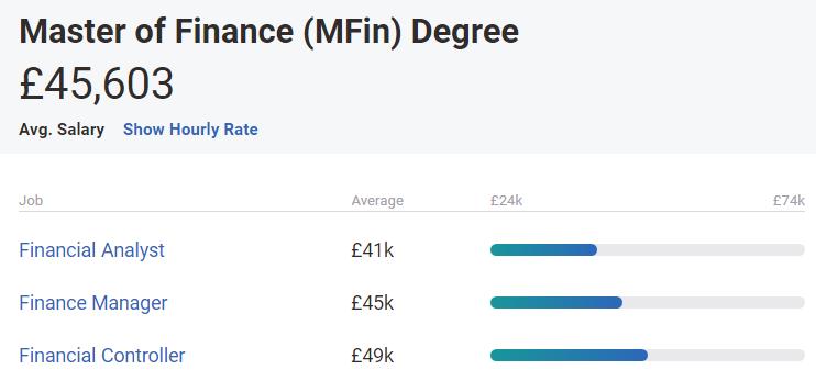全球金融硕士排名发布:英国13所商学院霸榜!  数据 英国大学 第3张
