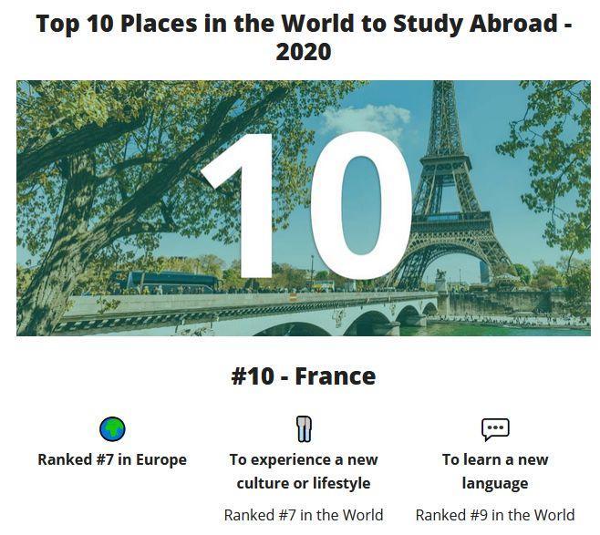 2020全球最佳留学国家榜单出炉!英国只排第8?  牛津大学 英国大学 数据 第3张