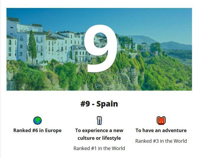 2020全球最佳留学国家榜单出炉!英国只排第8?  牛津大学 英国大学 数据 第4张
