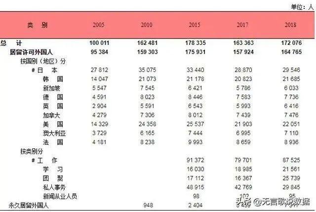 抽样:选择国际学校的上海家长,其工作、教育背景及家庭收入  数据 国际学校 第14张
