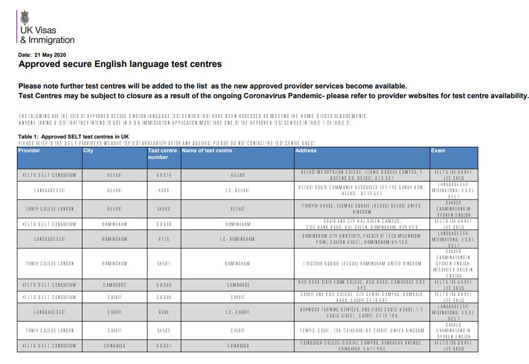 关于英国留学的三大事:签证、秋季开学安排、语言课调整  留学 英国留学 第38张