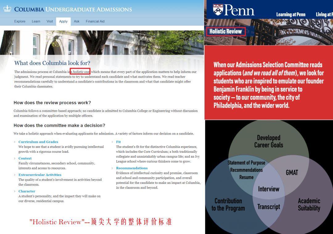 能否用高考成绩直接申请国外名校?附高考人数及留学人数  数据 应试教育 第13张