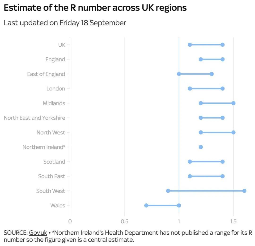 英国暴增近5千,六大新规再封半年!500名大学生被隔离  英国留学 疫情相关 第6张