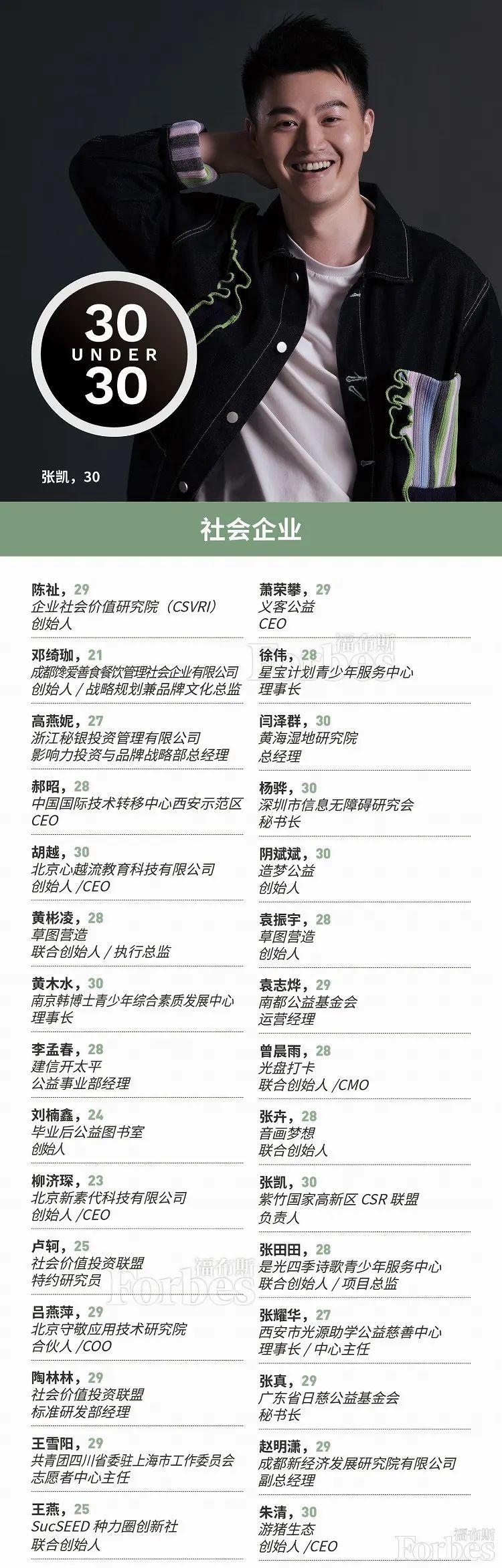 30岁以下精英榜 深国交2011届毕业生|邵程 福布斯中国2020年度上榜  深国交 深圳国际交流学院 学在国交 第5张