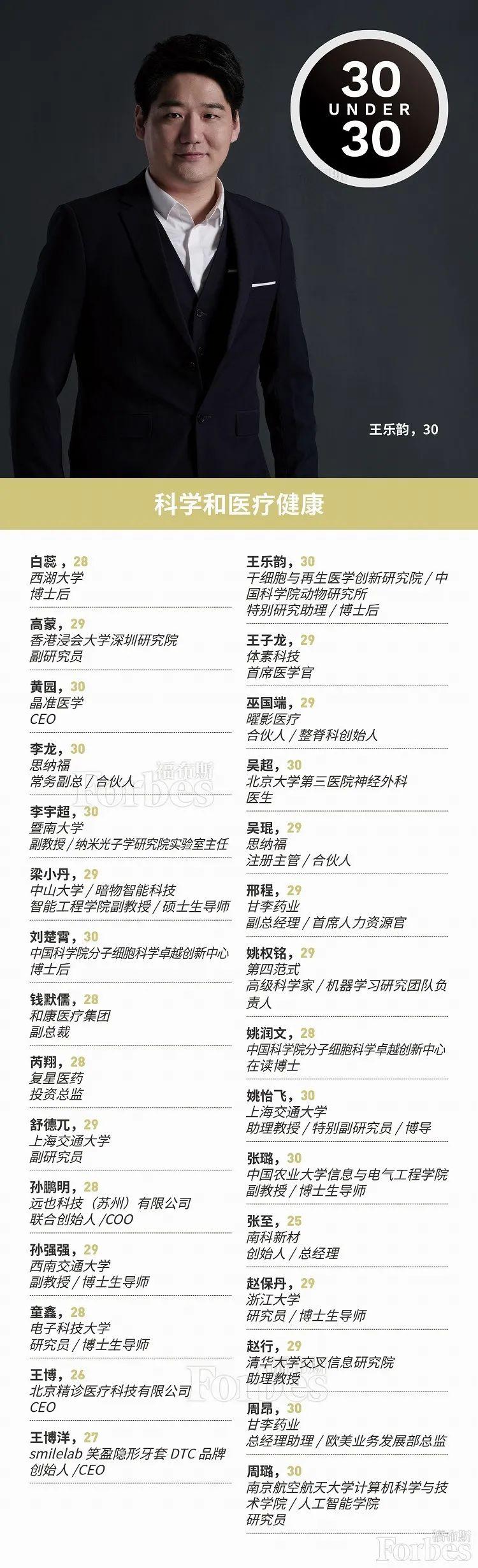 30岁以下精英榜 深国交2011届毕业生|邵程 福布斯中国2020年度上榜  深国交 深圳国际交流学院 学在国交 第8张