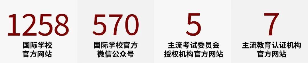 2020中国国际学校竞争力排行榜:深国交英国方向全国继续排名第1