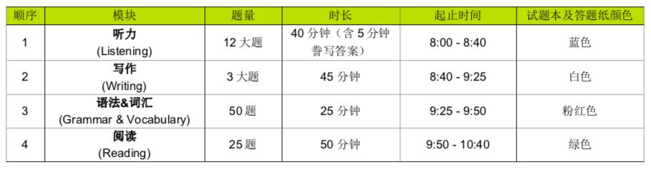深国交第2场考试(2021年5月30)真题回顾与解析  备考国交 第2张