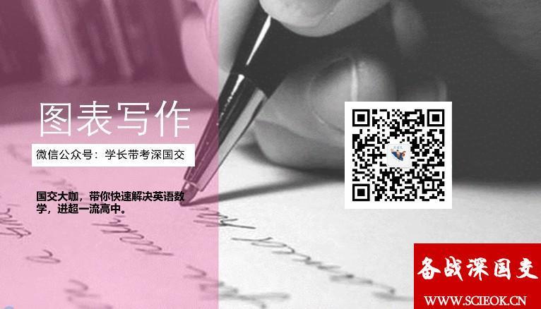 【视频 -- 学长带考深国交】-- 深国交英语写作:图表写作(01)