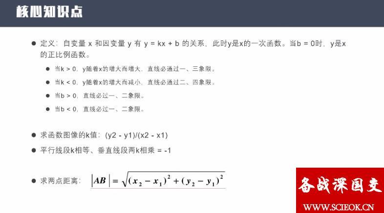 【视频】深国交备考数学入学考试:一次函数大盘点 - 国交学长带考深国交(14)