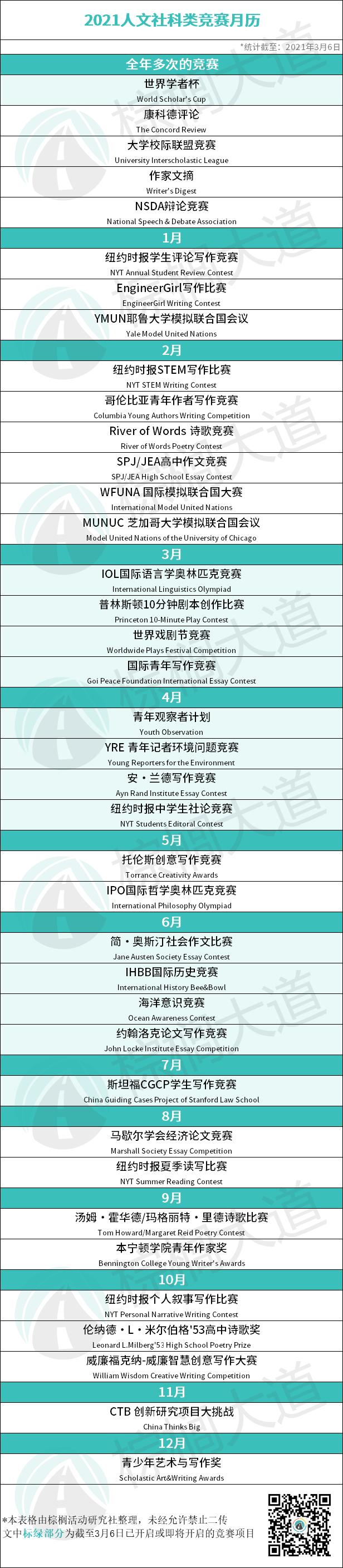 """2021人文社科竞赛清单!都是""""冲藤""""硬通货,文理都能参加!"""