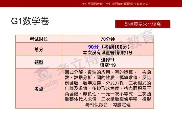 深国交2021年首次入学考试(4月11日)真题回顾  备考国交 第28张