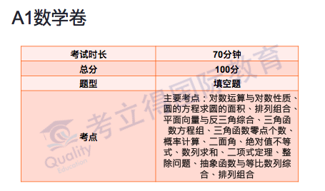 深国交2021年首次入学考试(4月11日)真题回顾  备考国交 第30张