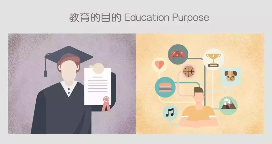 教育的沉思:通过25幅漫画教育理念的对比 你能悟到些什么吗?  国际化教育理念 第5张