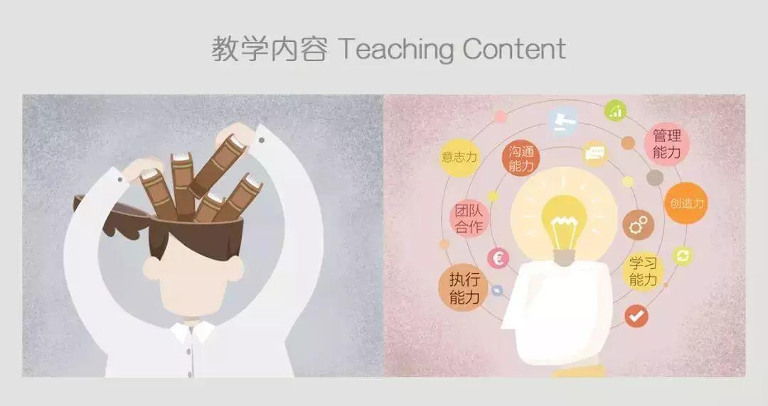 教育的沉思:通过25幅漫画教育理念的对比 你能悟到些什么吗?  国际化教育理念 第9张