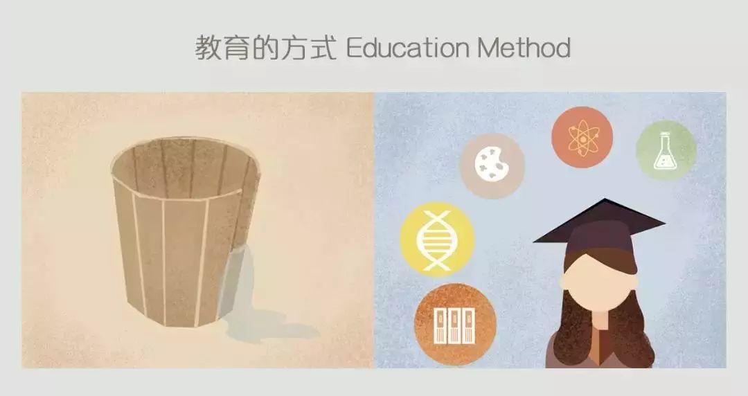 教育的沉思:通过25幅漫画教育理念的对比 你能悟到些什么吗?  国际化教育理念 第4张